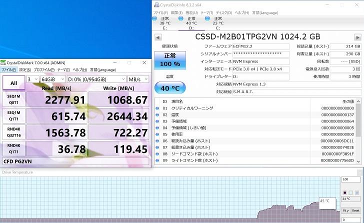 AINEX AIF-08+CFD PG2VN CrystalDiskMark 64GiB結果