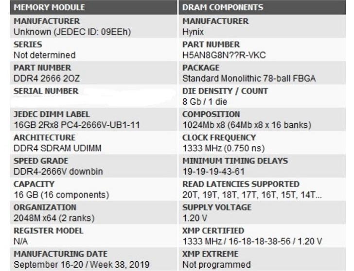 CFD W4U2666CX1-16G SPD情報