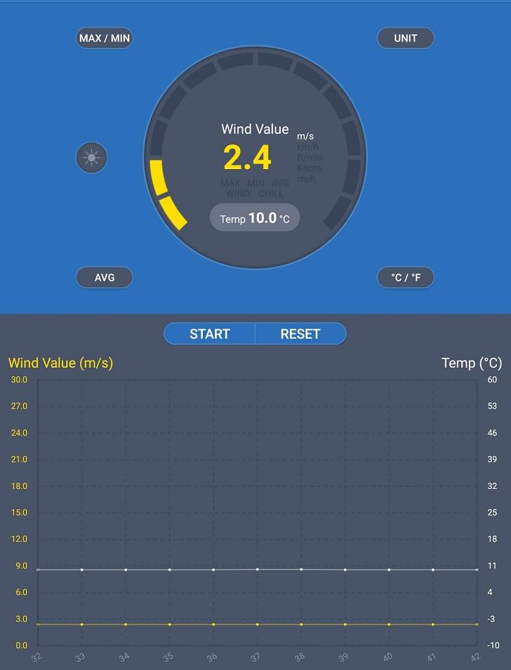 COOLER MASTER MasterFan SF120Mの風速、その1