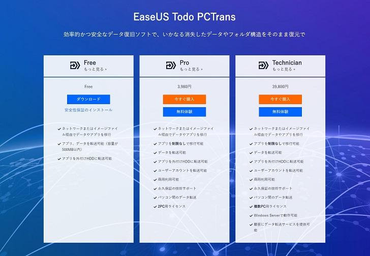 EaseUS Todo PCTrans ProとFreeの違い